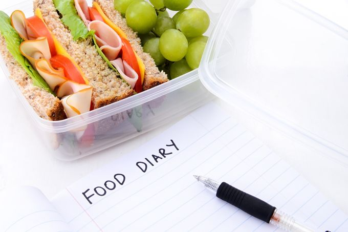 How Can A Food Diary Help You Make Better Dietary Choices?