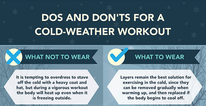 Heating Up in the Cold: Workout Safety For Cooler Temps